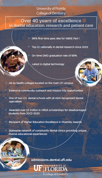 UF College of Dentistry Admissions Brochure